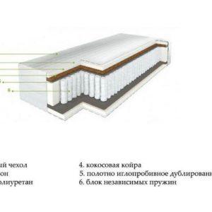 Матрас Универсал